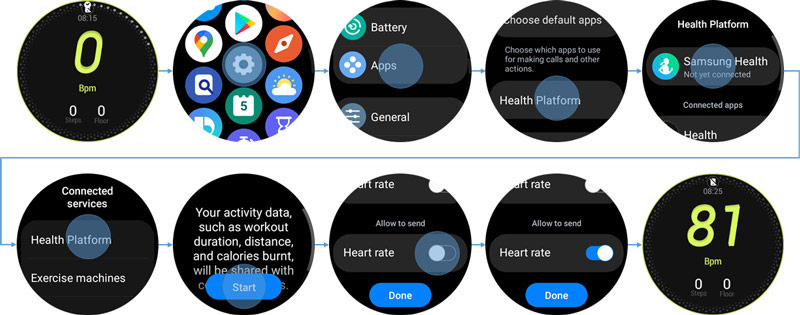 Figure 1. the step for Heart rate