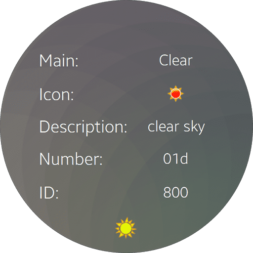 Weather type component display types
