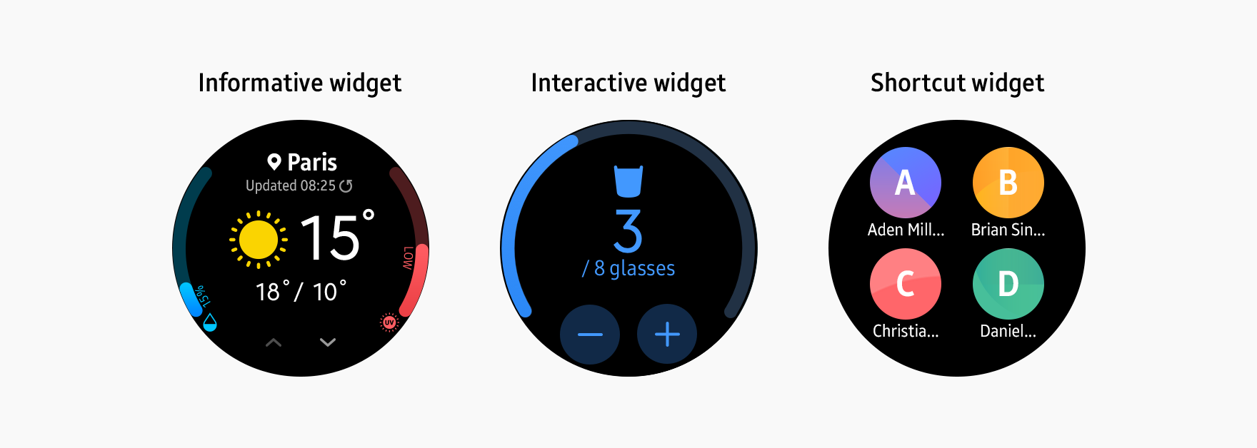 Three types of widgets are available to use: informative, interactive, and shortcut.
