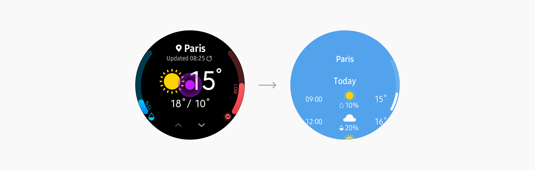 Weather widgets can show the weather for a chosen city and provide a direct route to more detailed info within the app.