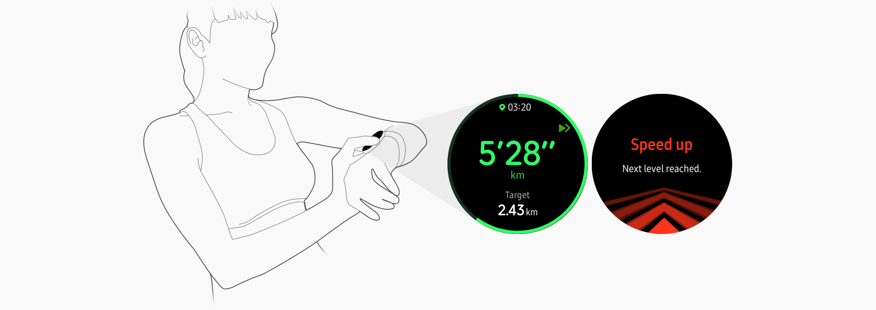 The user can start running with a pace setter target in the Samsung Health app. The watch provides responses by displaying progress to the target or encouraging the user to run faster.