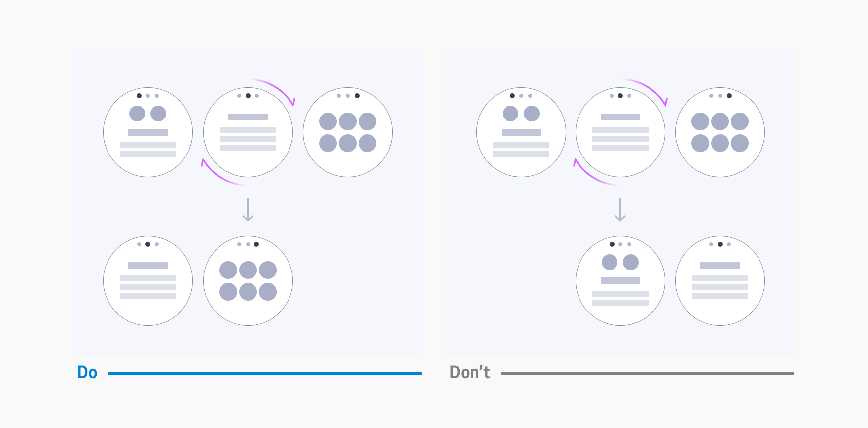 otating the bezel to the right takes users to the content on the right. Do not take them in the opposite direction.