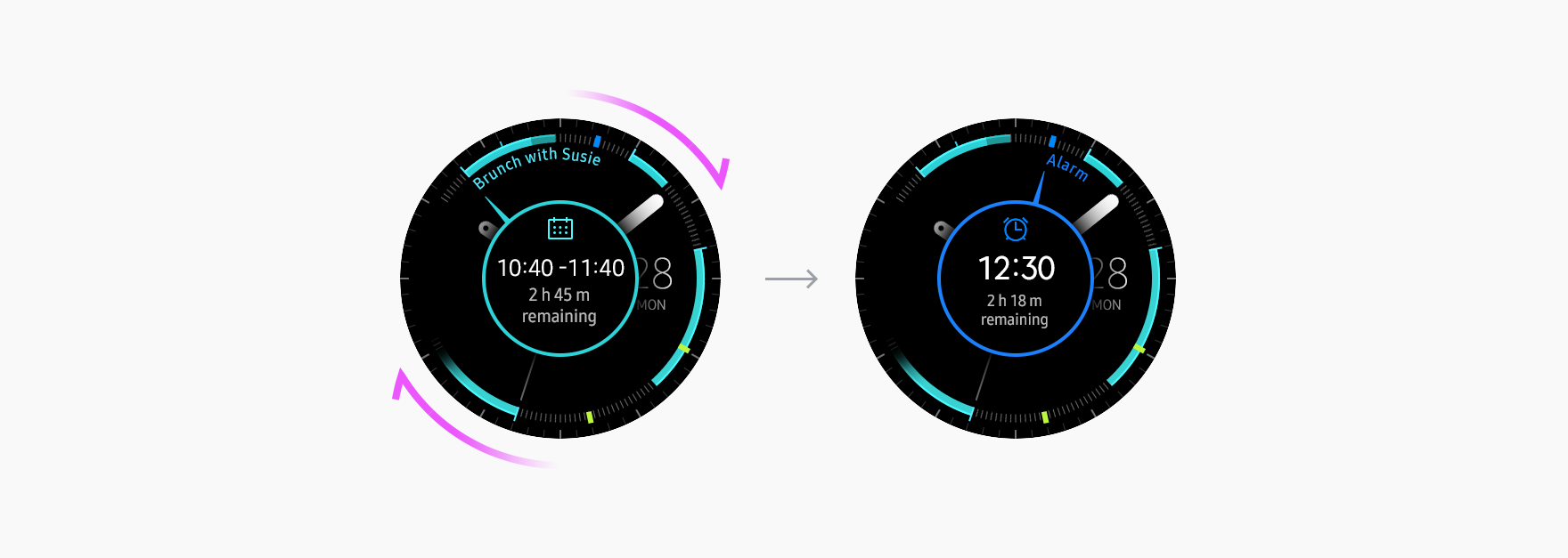 A rotary action moves an indicator.