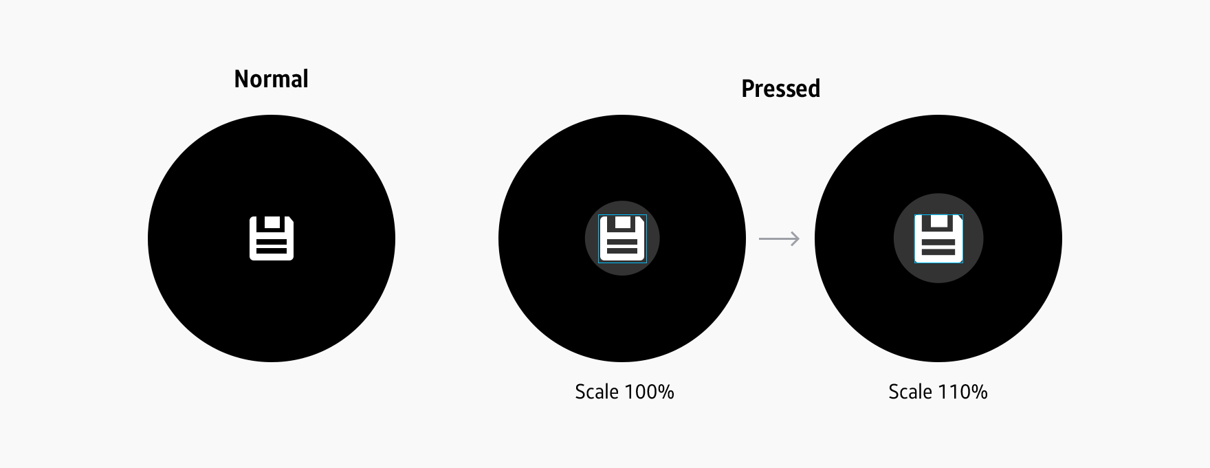 When users press a 2D icon without a container, a circle appears around the button and is scaled up to 110% of its original size