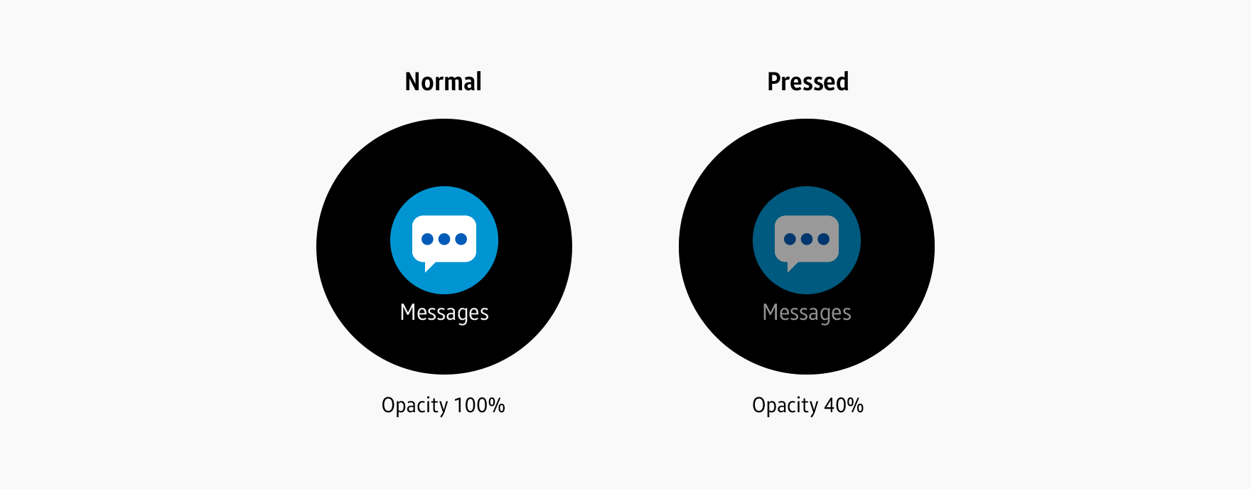 The opacity of the entire container is adjusted to 40% when users press a colored icon.