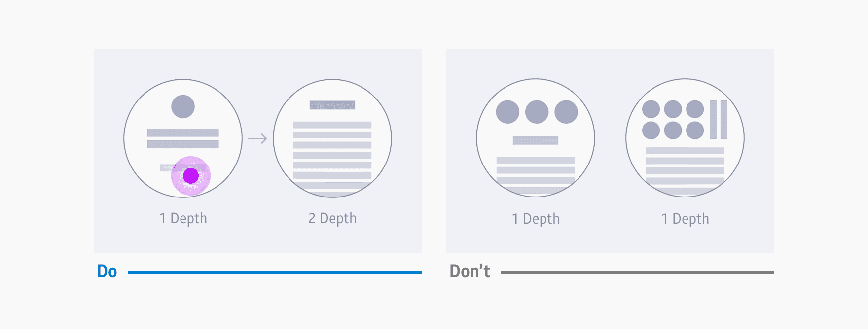 For content that does not fit into one screen, move less important content to the detailed view.