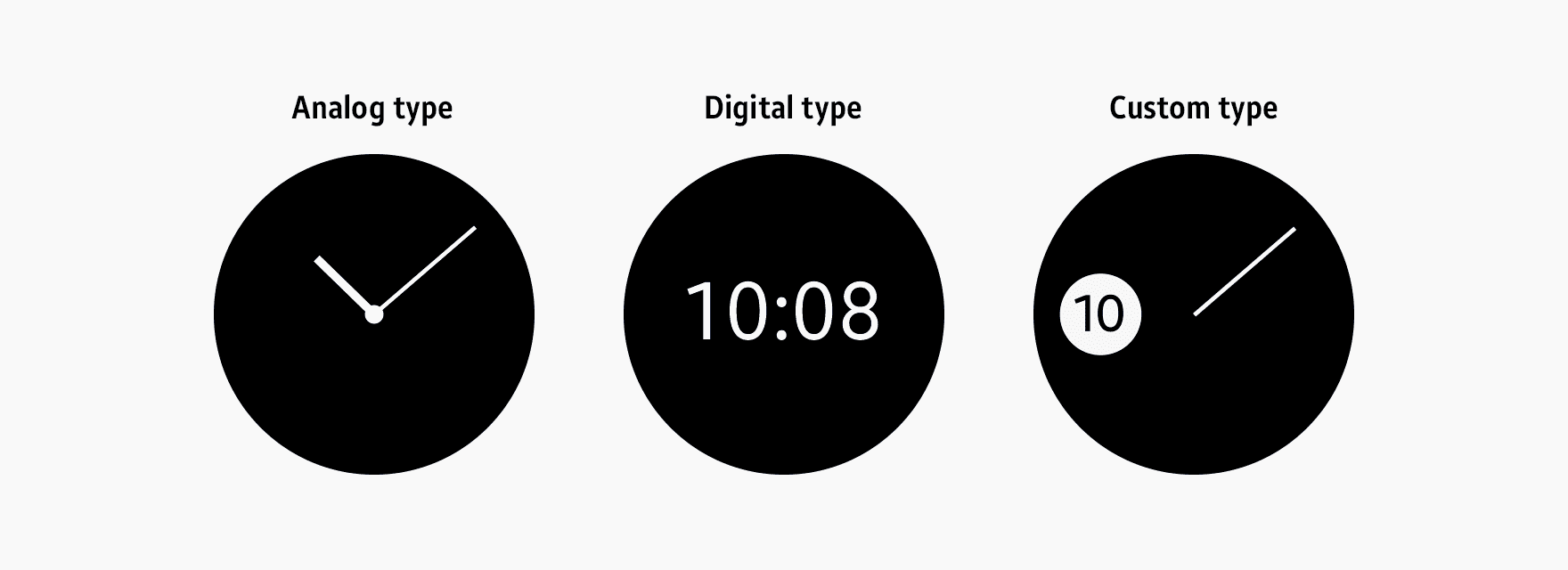 Watch faces can take varying forms, depending on how they display time.