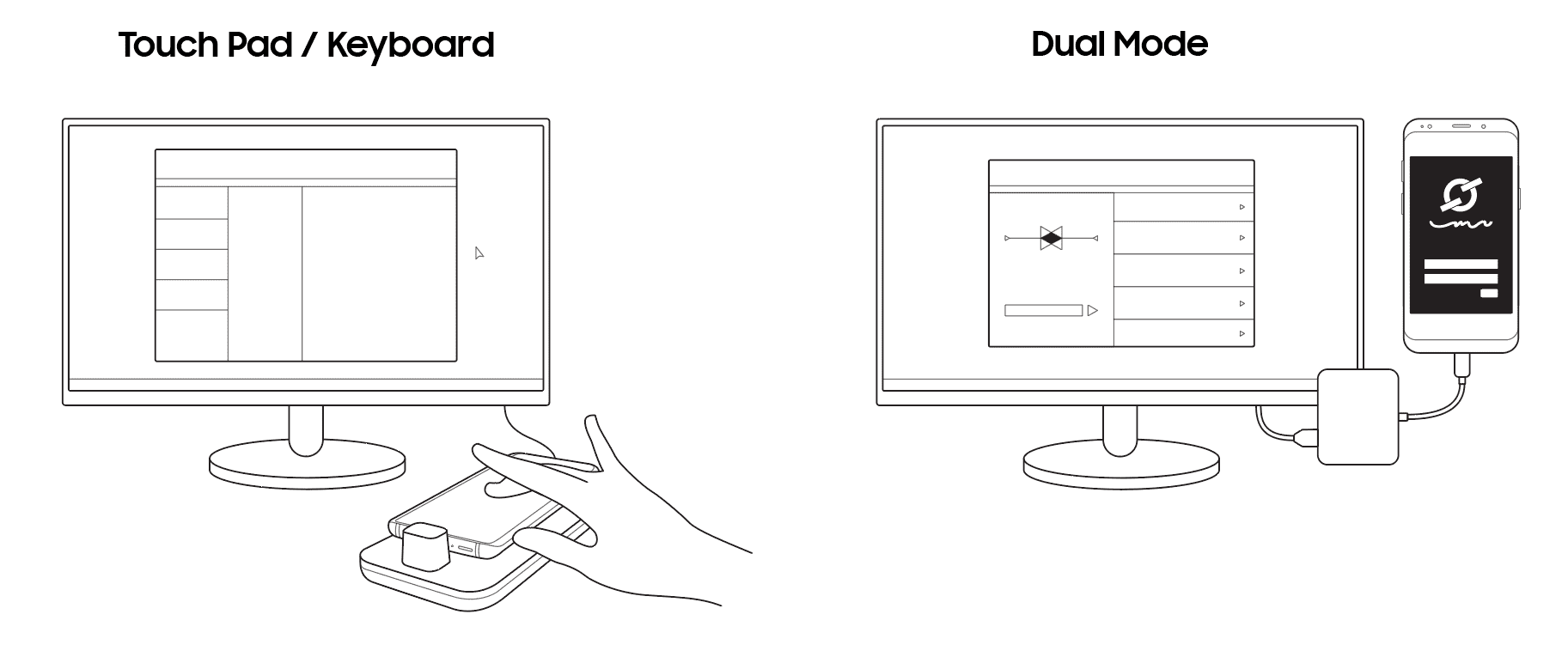 Figure 1: Overview of the different Samsung DeX Modes