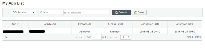 Figure 2.1 Service Approval Request
