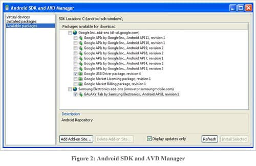 Figure 2 : Android SDK and AAVD Manager