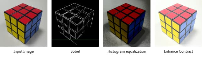 Figure 5: Image processing example