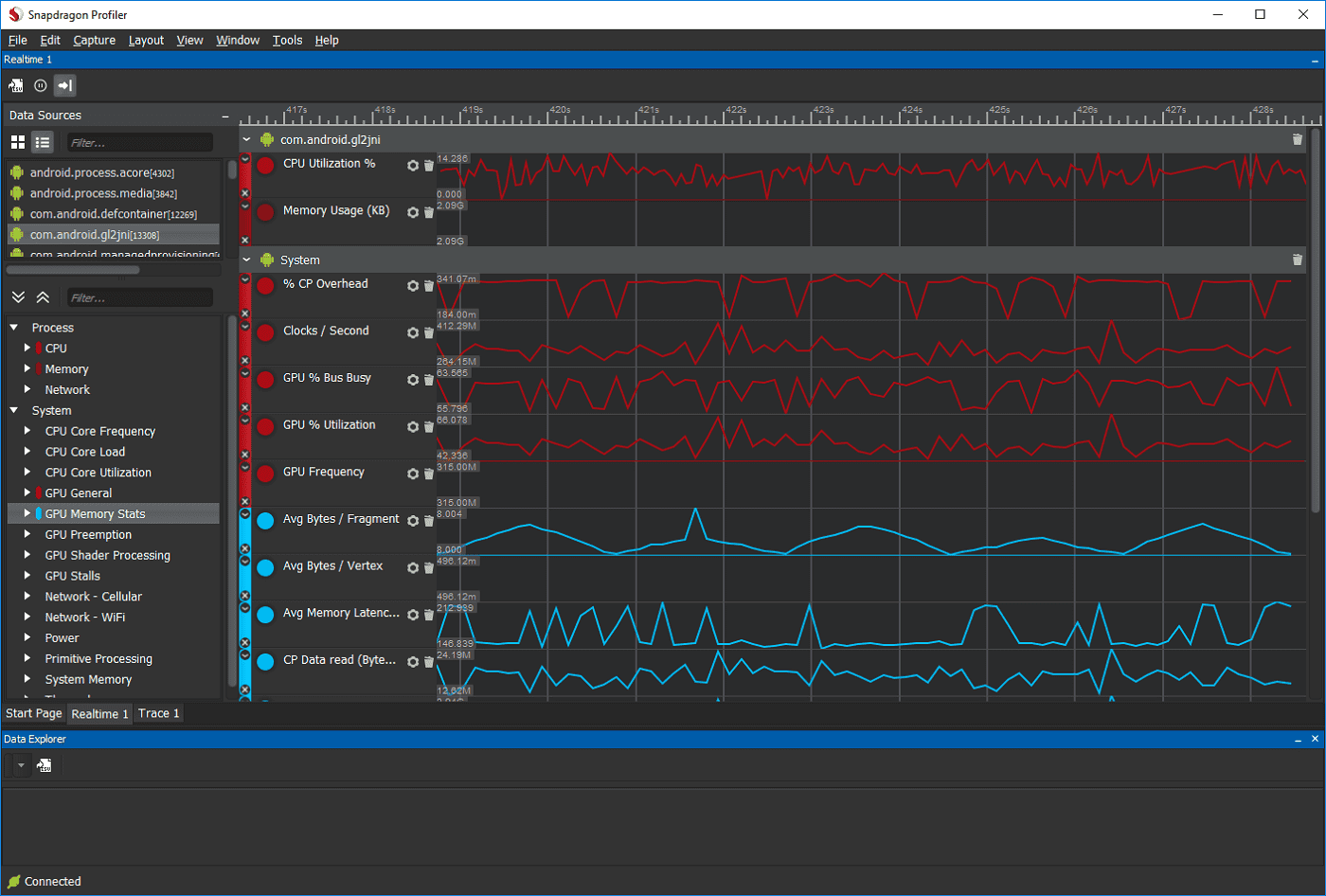 Qualcomm Snapdragon Profiler