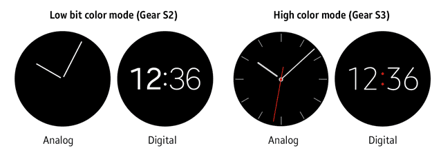 samsung logo black and white. default screens for always-on states. if a watch face does not have corresponding state, the system provides one. samsung logo black and white