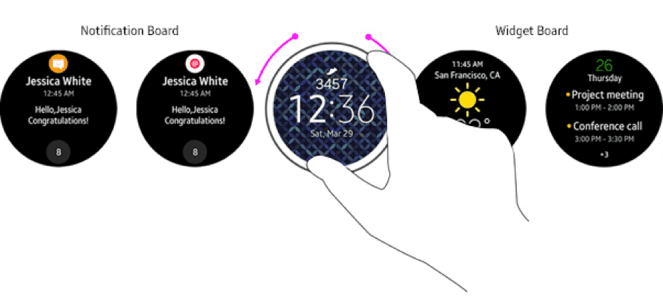 Widget Board | SAMSUNG Developers
