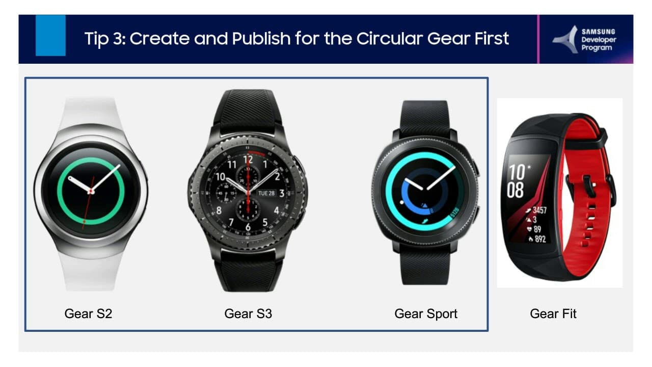 Top 10 Tips to Maximize Your Revenue with Samsung Gear Watch Faces
