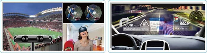 Figure 2 Watching Sport Events with VR, Figure 3 Driving a Car with AR Navigation