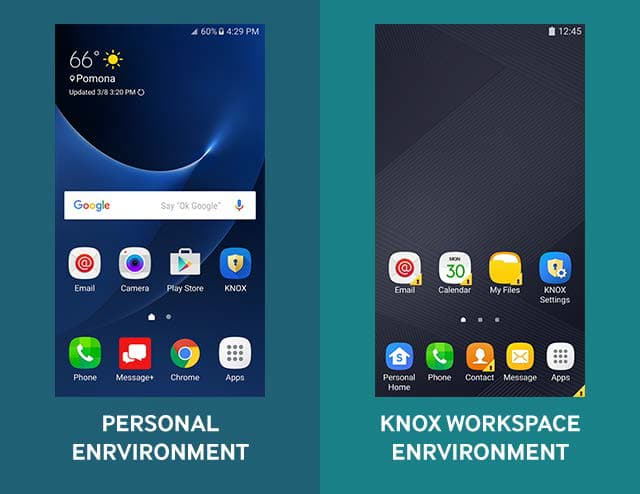Samsung KNOX Personal Environment and KNOX Workspace Environment