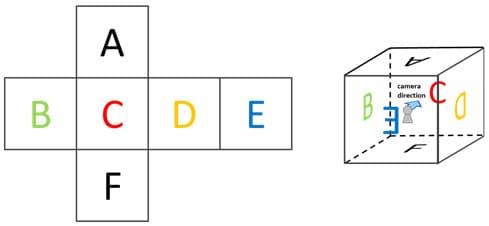Figure 9: Samsung Emulator
